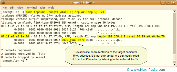 IP header MAC address (unencrypted data)
