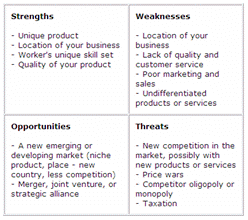 Swot matrix analysis example
